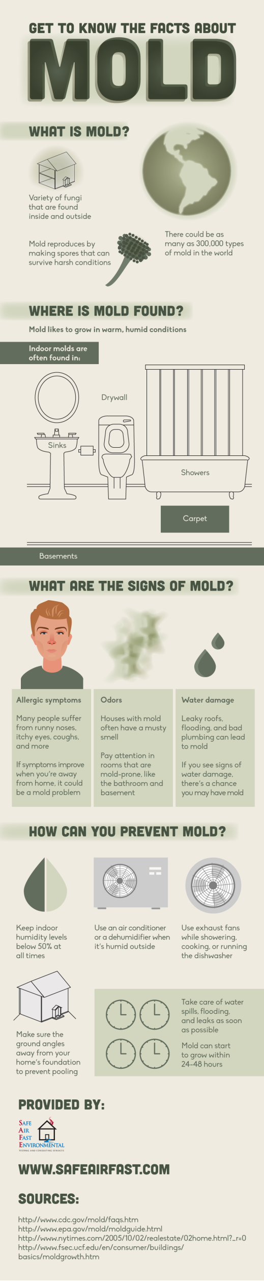 Mold Removal in San Francisco